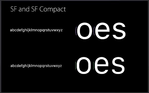 Las tipografías de las grandes compañías