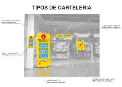 TIPOS CARTELES PV (1)